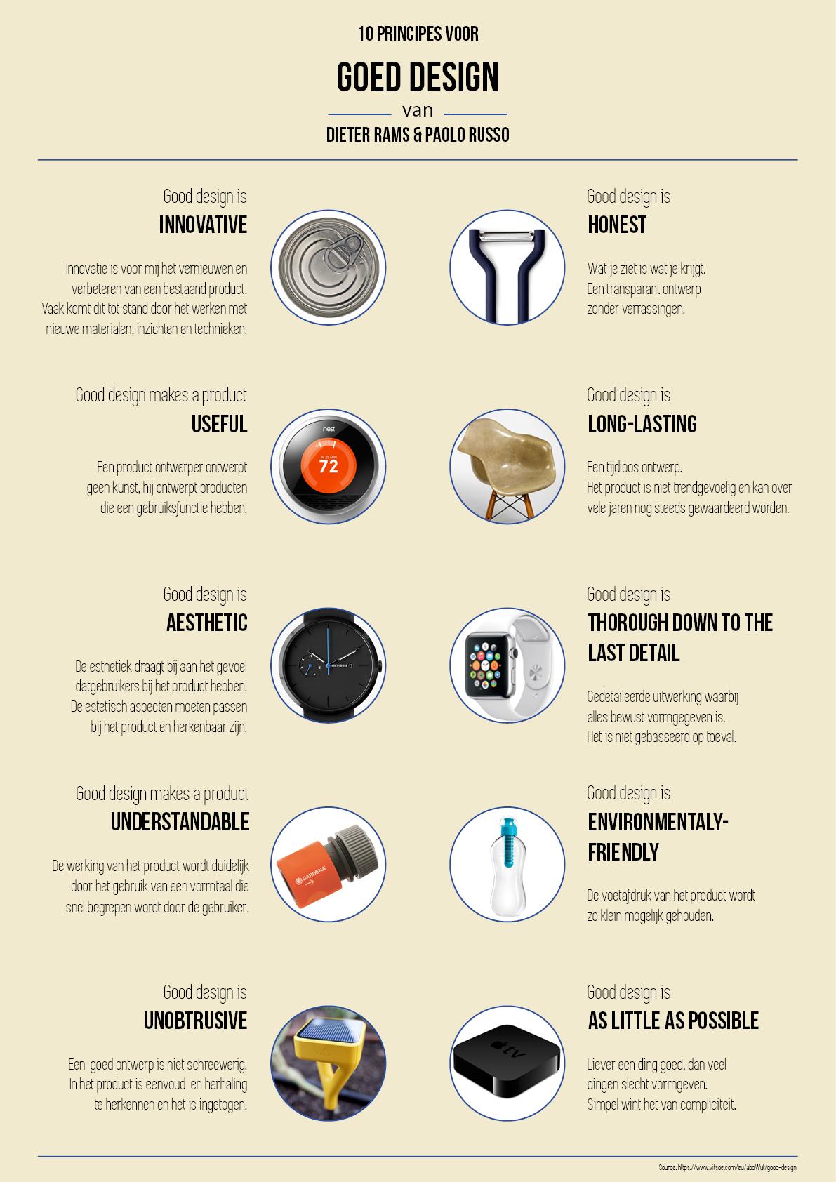 10 principes voor goed design